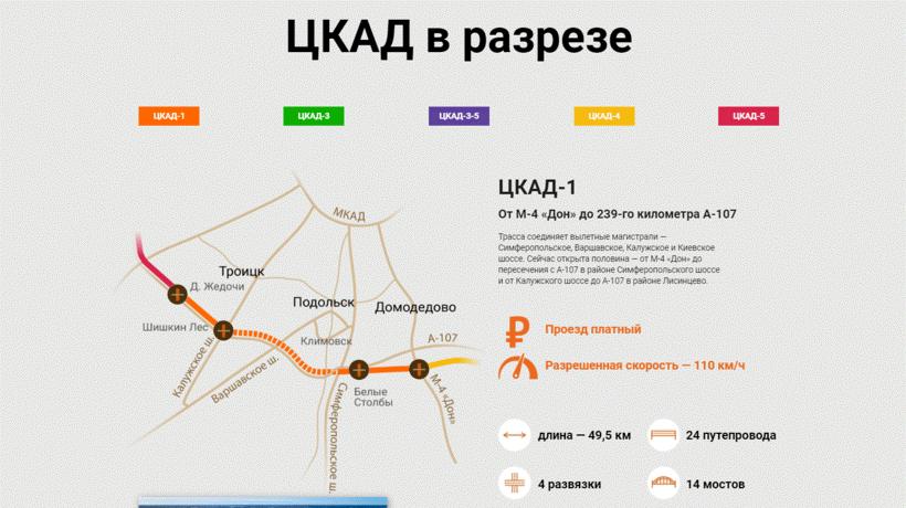 Региональное информационное агентство Московской области запустило специальный проект, который рассказывает о Центральной кольцевой автодороге (ЦКАД) - масштабнейшем транспортном проекте в столичном регионе.