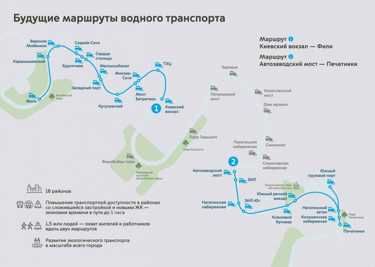 Заместитель Мэра Москвы в Правительстве Москвы Ликсутов М.С.  рассказал о планах по развитию водного пассажирского транспорта в городе Москве